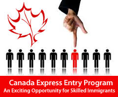 Express Entry Immigration Canada