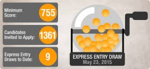 Express Entry Draw Canada