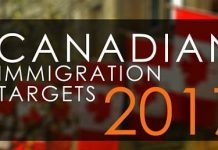 Canada Immigration Changes in 2017