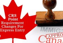 CRS Requirements for Immigration to Canada