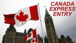 Canada Express Entry System to get Permanent Residency