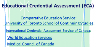 Designated Organizations for ECA