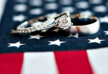 Spousal Marriage in Canada