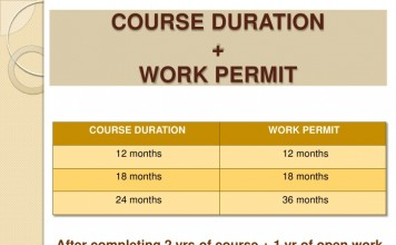 Work permit for Canada is required to officially stay and work in the country for a definite period of time.
