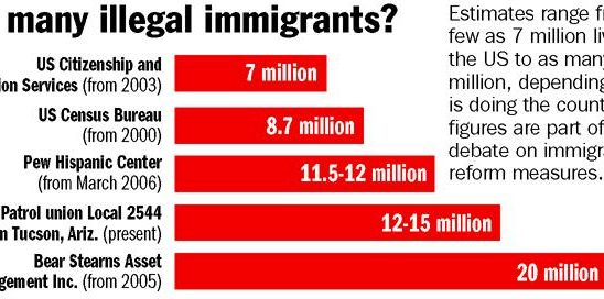 What if you are caught working illegally in Canada? Is there any Way forward for you?