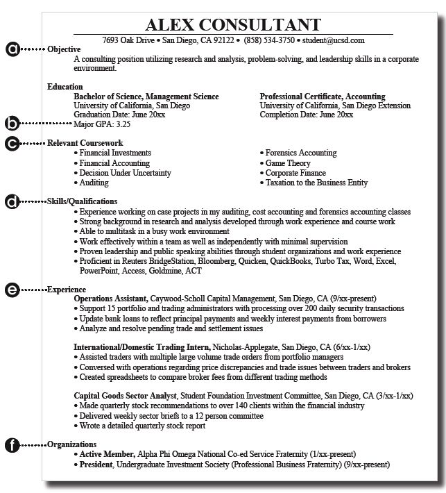 canadian resume samples - Boat.jeremyeaton.co