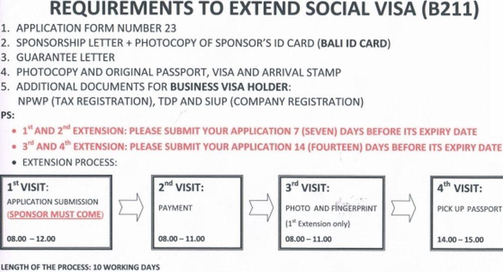 Extended Visa Sponsorship