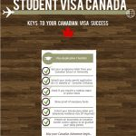 Tips to Apply for Study Visa in Canada and working as Student