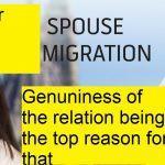 Is your Spousal Sponsor Application Rejected?-Find out the Reasons Why?