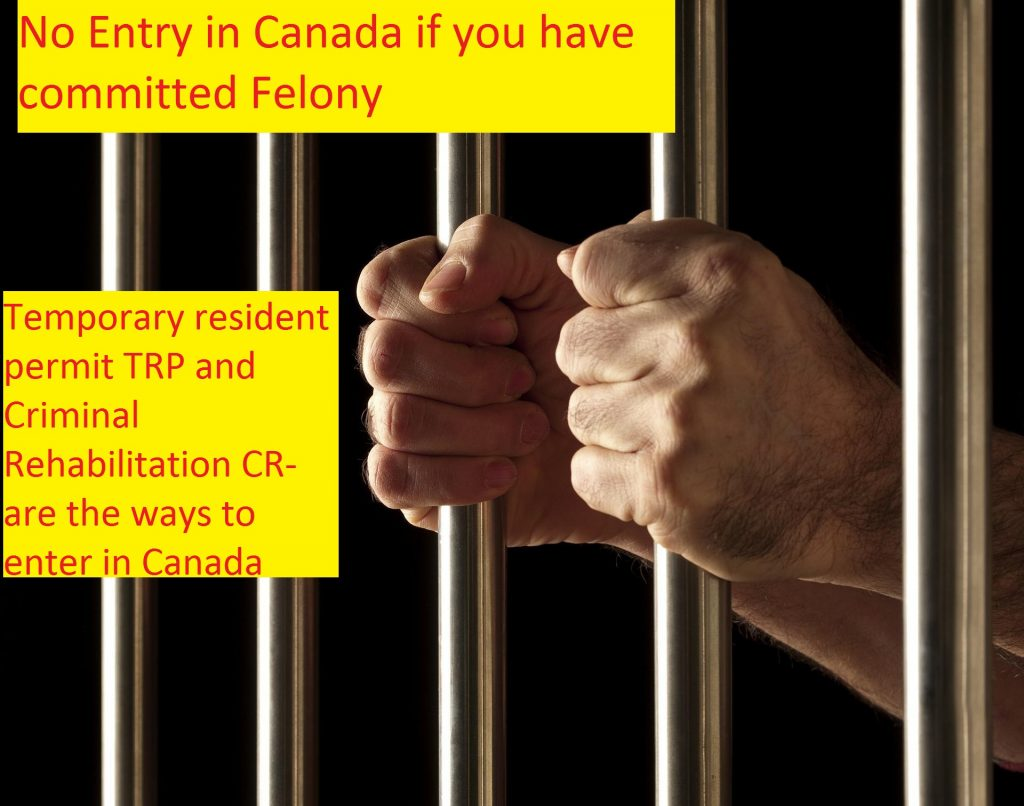 No Entry in Canada if you have committed Felony