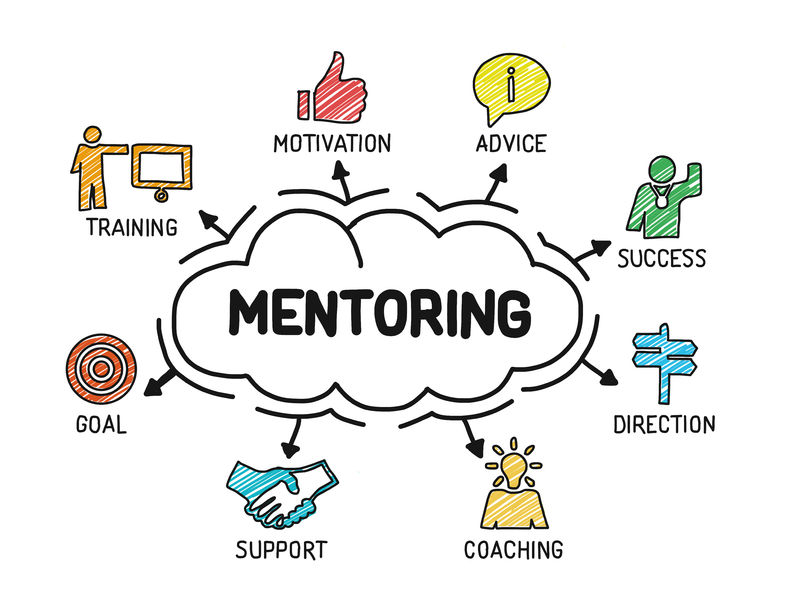What is Mentoring in Canada and How it can Help you Land a Job in Canada?