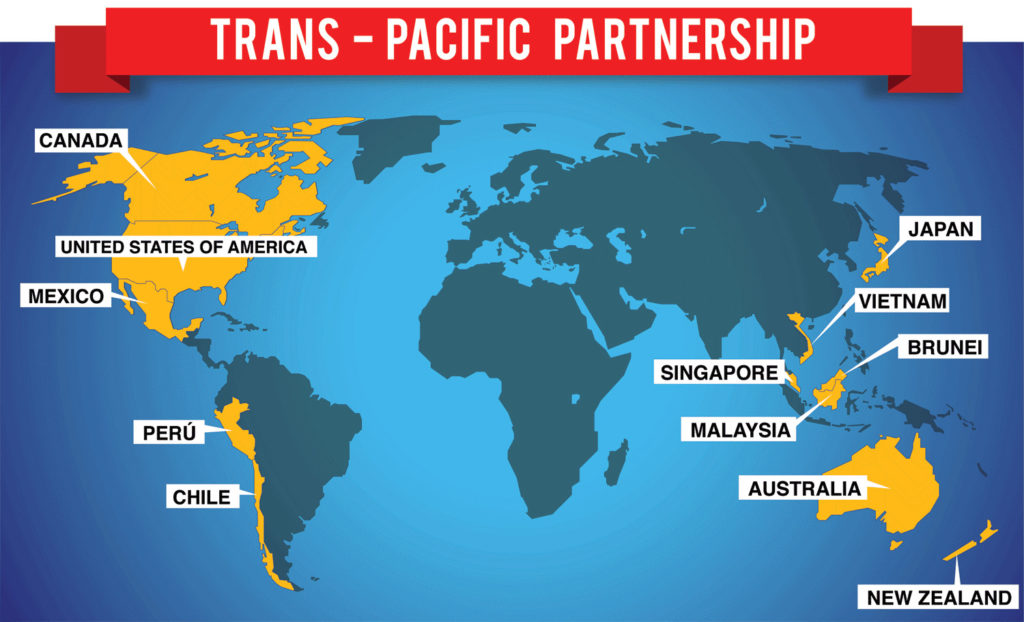 Agreement for trans Pacific partnership - Purpose, Importance and its Benefits
