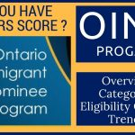 Ontario Immigrant Nominee Program details