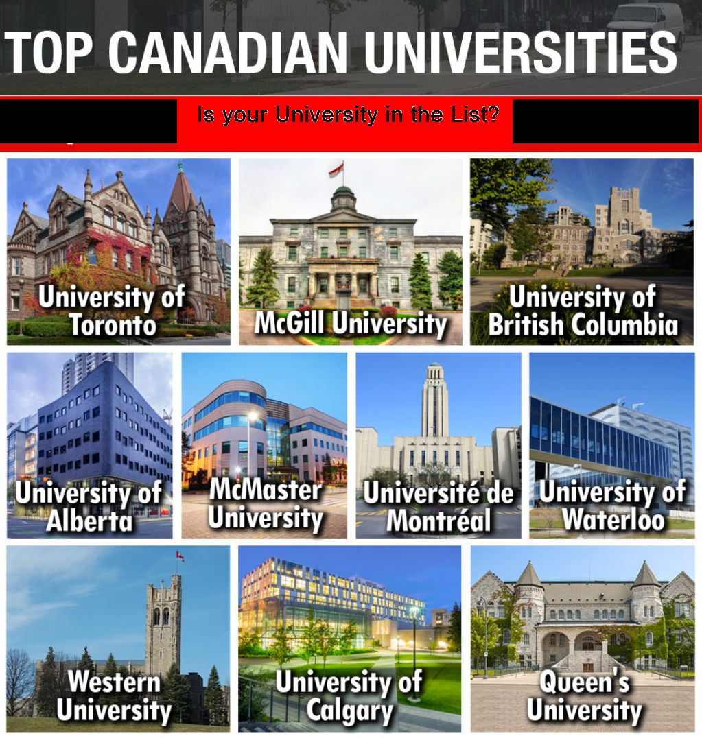 Five Best Canadian Universities with Assured Placements