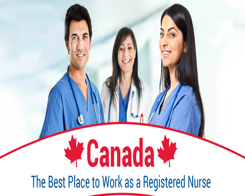 Immigration Alternatives for Nurses in Canada