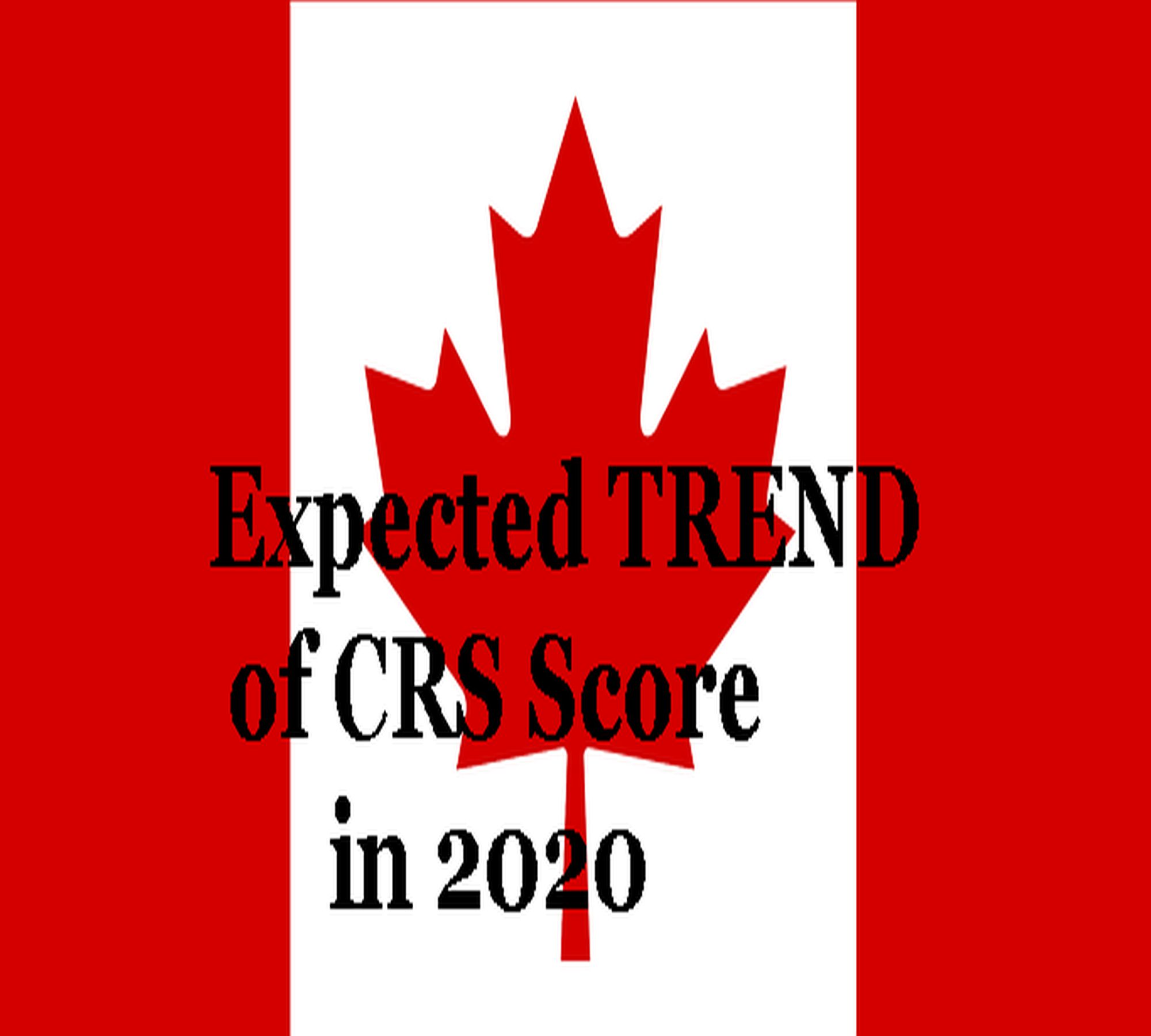 Expected Trend of CRS Score in 2020