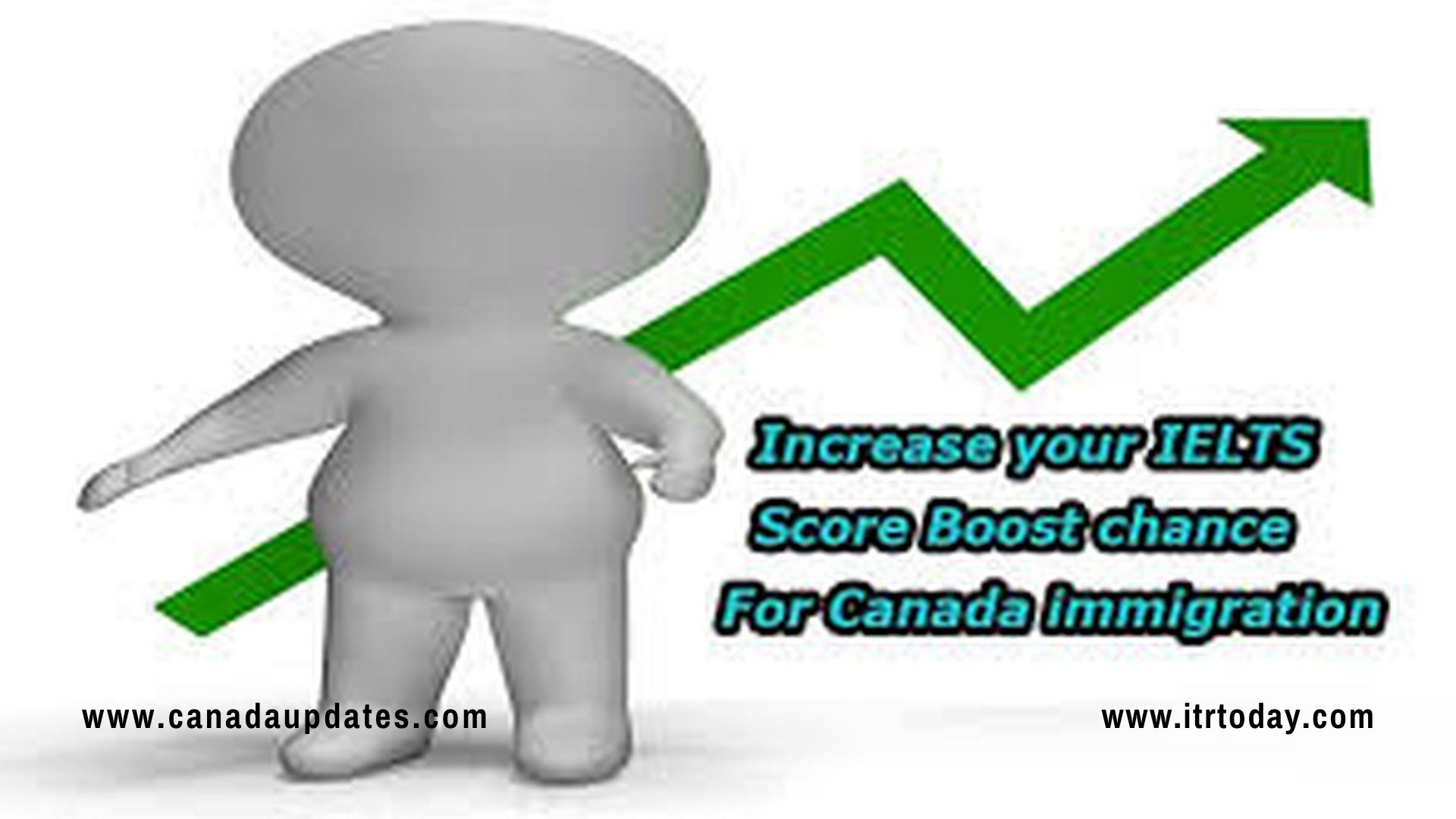 Immigrating to Canada Using Express Entry3