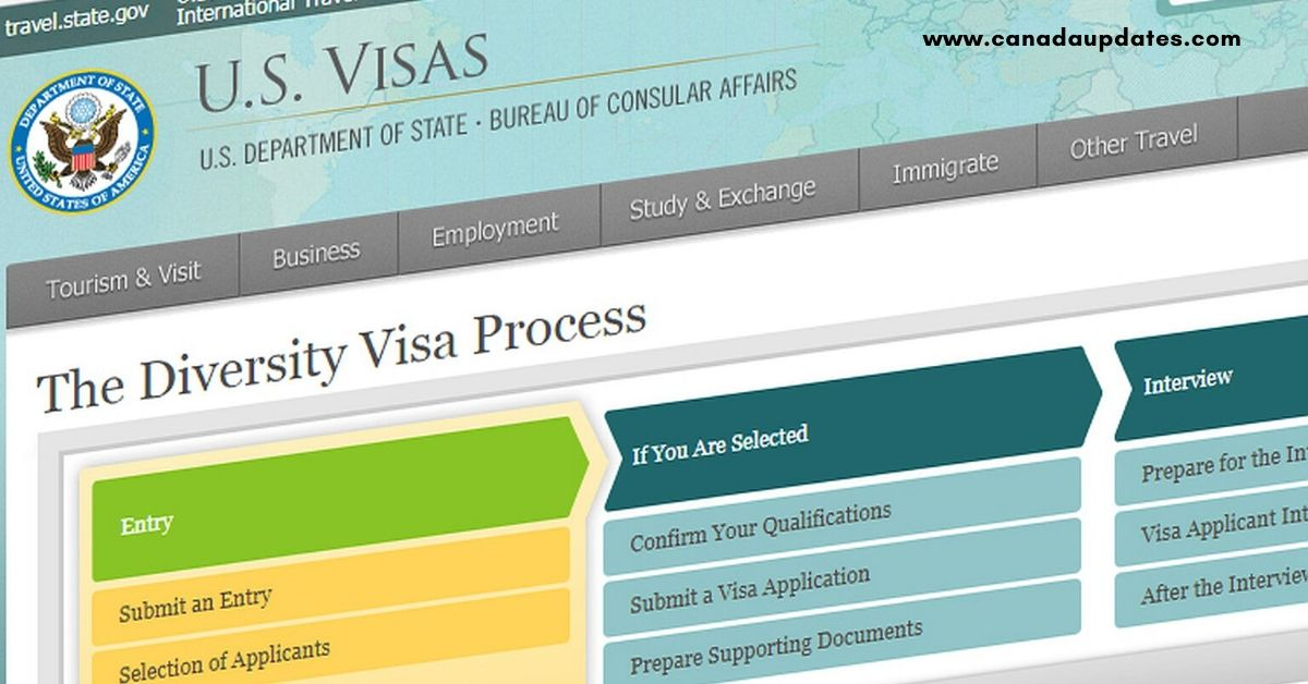 process of applying for us immigration under US Visa Lottery 4