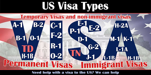 Various types of USA and Canada Visas