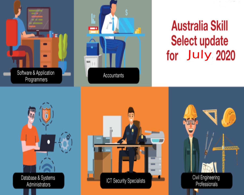 Move to Australia without job
