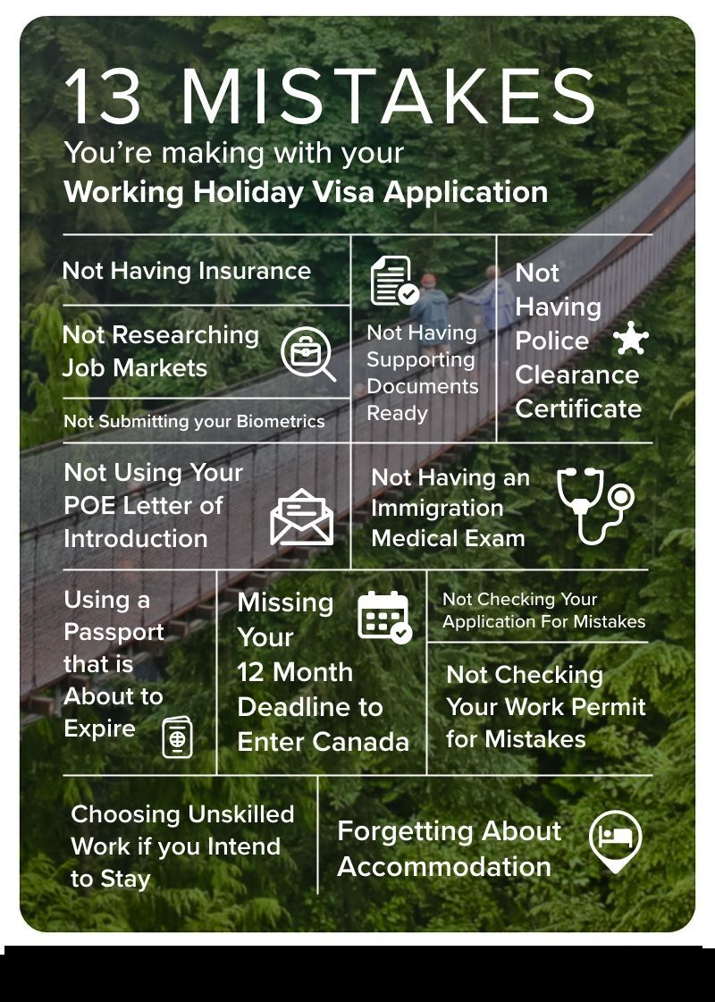 Mistakes made in Working Holiday Visa Canada