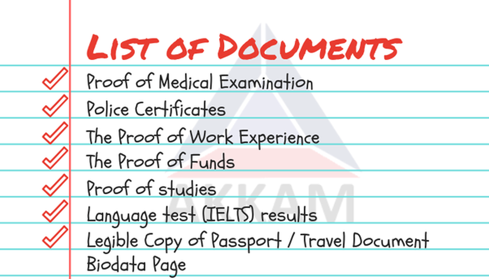 Steps to Take after receiving ITA for Express Entry Programs in Canada